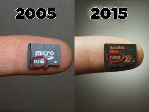 Dung lượng thẻ nhớ sau 10 năm