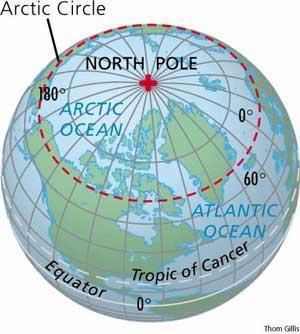 Bắc Cực - bằng chứng của sự ấm lên toàn cầu