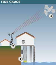 Hệ thống cảnh báo sóng thần hoạt động như thế nào?