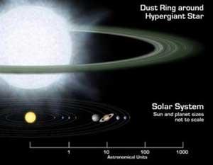 Phát hiện hai Hệ mặt trời lớn