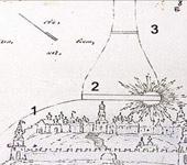 Đầu thế kỷ 19 đã thấy dĩa bay?