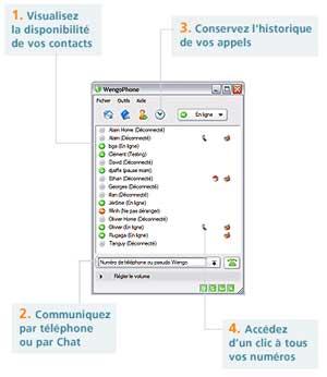 WengoPhone: công cụ Internet phone hữu dụng