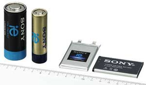 Lithium - ion Battery