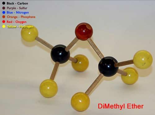 Trung Quốc: Sản xuất dimethyl ether thay cho dầu diesel