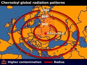 Thảm họa Chernobyl - 20 năm nhìn lại