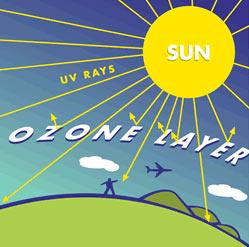 Tầng Ozon sẽ được phục hồi nhờ gió khí quyển