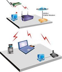 Laptop có thể bị khống chế qua trình điều khiển Wi-Fi