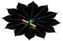 Tấm chắn nắng cho phép quan sát các hành tinh ngoài hệ Mặt Trời