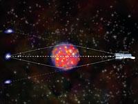 Kính thiên văn Hubble được sử dụng để quan sát hiện tượng Bullet Cluster đã định hướng ánh sáng phát ra từ những vì sao như thế nào