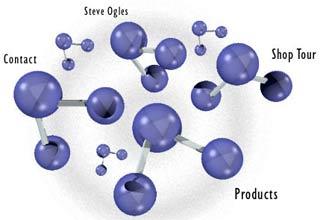 Phát triển thành công các phân tử nối với nhau bằng liên kết cơ học.