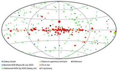 Bản đồ các lỗ đen trong khoảng cách 400 triệu năm ánh sáng