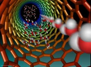 Lọc nước bằng công nghệ nano