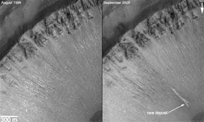 Ảnh chụp một miệng hố sao Hỏa trước và sau đó cho thấy có sự xuất hiện của đường rãnh mới