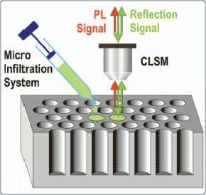 """Nước đóng vai trò như là 1 """"công tắc quang"""" trên những mạch điện lượng tử ánh sáng."""
