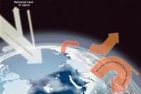 Đến 2100, nhiệt độ trái đất sẽ tăng 1,4 - 5,8 độ C?