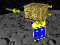 Những dụng cụ được khai hỏa từ quỹ đạo