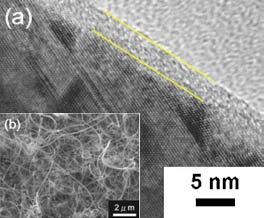 Dây nano Si mang từ tính: Vật liệu mới cho Spintronics