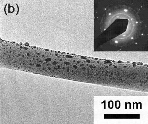 Tăng mật độ bộ nhớ bằng các dây nano