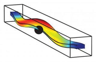 Thiết bị mới có khả năng đo đạc các chuyển động nhanh ở cấp độ nano