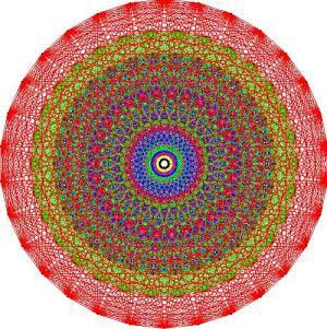 Vẽ thành công bản đồ của một trong những cấu trúc toán học phức tạp nhất