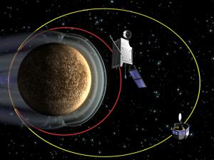 Cơ quan hàng không châu Âu lên chương trình thăm dò sao Thủy