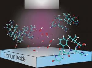 Sử dụng Titan Dioxit trong kỹ thuật tách nhỏ protein
