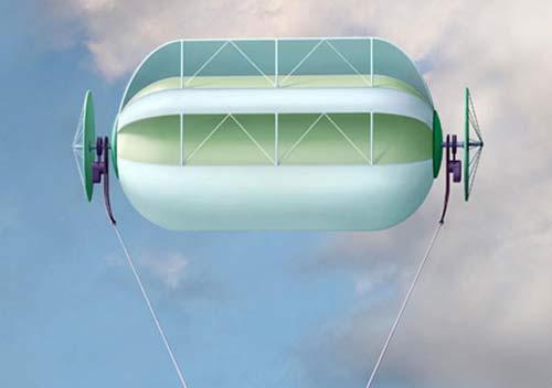 Khinh khí cầu phát điện