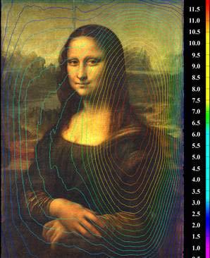 Mona Lisa là người đẹp mang thai!