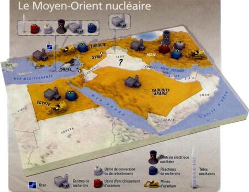 Chạy đua hạt nhân ở Trung Đông