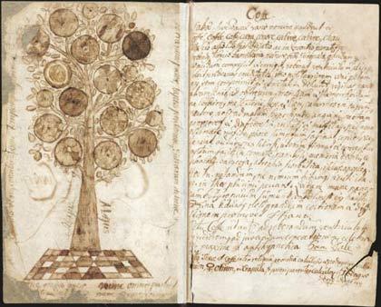 """Trang bìa và """"may tree"""" từ Örtaboken, bản thảo của Linnaeus được biết sớm nhất từ 1725"""
