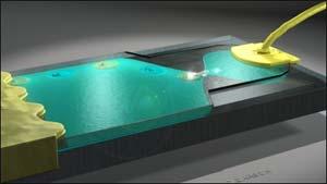 Sử dụng chấm lượng tử thành nguồn phát xạ đơn electron theo ý muốn