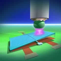 Lực Casimir tồn tại trong cả các chất lỏng