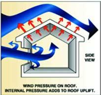 Phòng an toàn cho ngôi nhà vùng bão