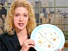 """""""Diet Plate"""": Đĩa ăn chống béo phì"""