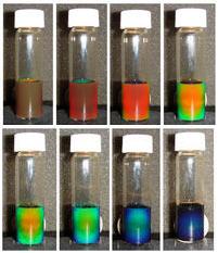 Nam châm có thể thay đổi màu của chất lỏng