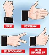 Điều khiển tivi từ xa bằng bàn tay