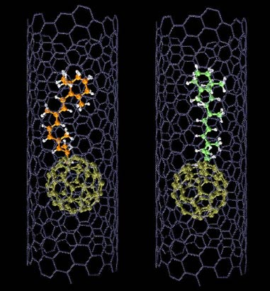 Các phân tử thị giác thay đổi hình dạng trong ống nano