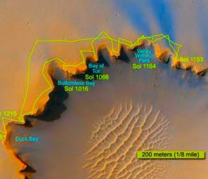 Tàu thám hiểm sao Hỏa gặp bão
