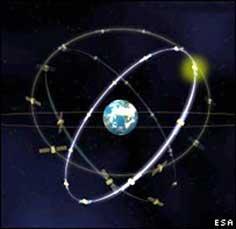 EU bất đồng về nguồn tài chính cho hệ thống vệ tinh Galileo