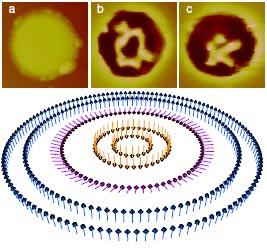 Các bọt từ xuất hiện trong các chấm lượng tử