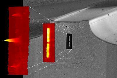 Nano ăng ten hội tụ ánh sáng laser