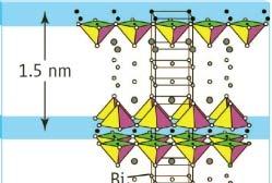 Máy phát sóng tần số Terahertz (THz) sử dụng vật liệu siêu dẫn nhiệt độ cao.