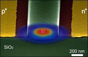 Công nghệ quang tử nano nền silicon