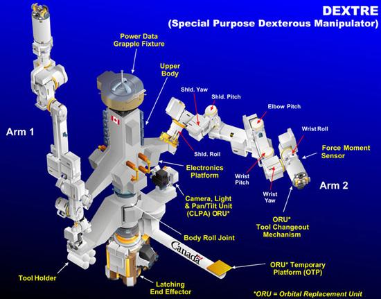 Robot giúp các phi hành gia