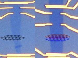 Electron trong Graphene có vận tốc lớn gấp 100 lần electron trong silicon