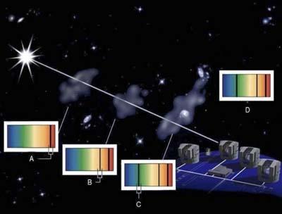 Nhiệt kế phân tử cho vũ trụ xa xôi