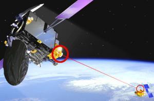 Liên lạc vệ tinh bằng laze mang nhiều hứa hẹn