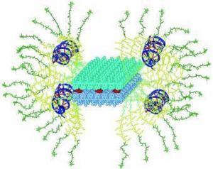 Vi rút nhân tạo mang phân tử gen và dược phẩm vào khối u