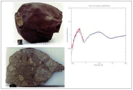 Phát hiện nguồn gốc của loại thiên thạch phổ biến nhất