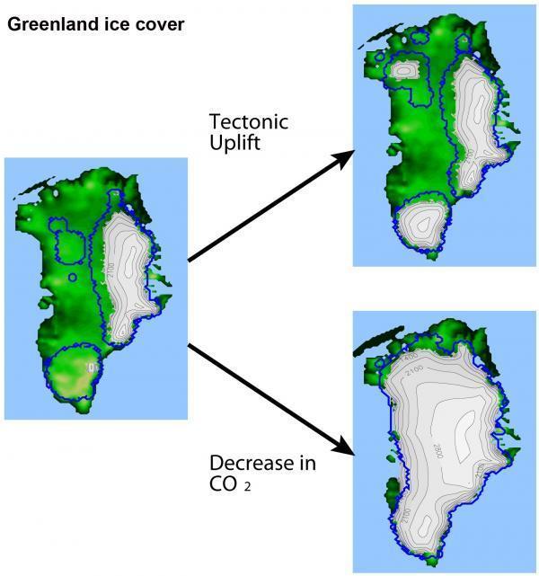 Tại sao Greenland bị băng bao phủ?